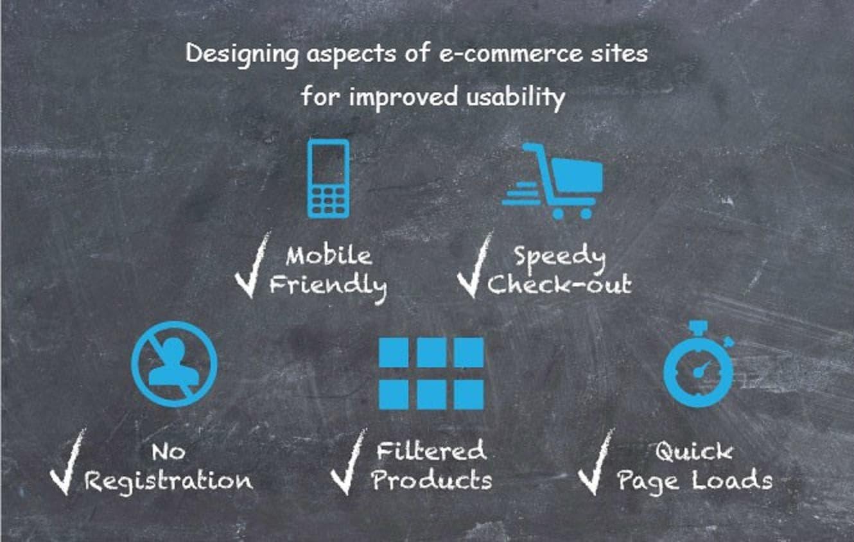 eCommerce website usability