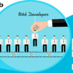 Want To Hire A Web Developer! Get Complete Guidance For It