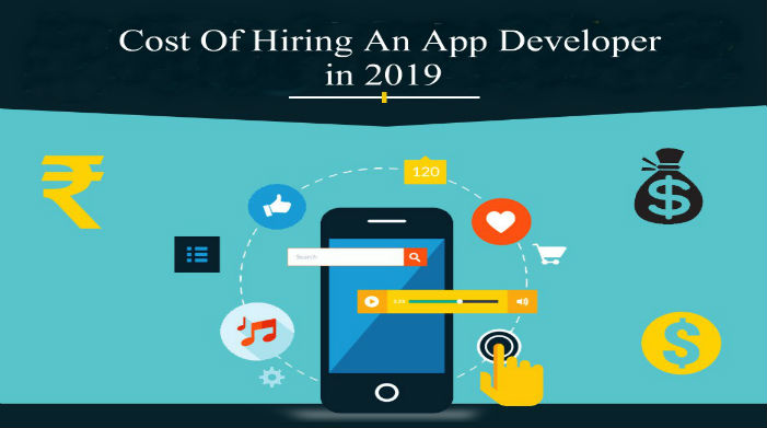 Cost Involved In Hiring An App Developer