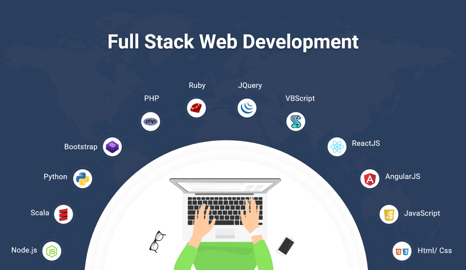 Full-Stack Web Development